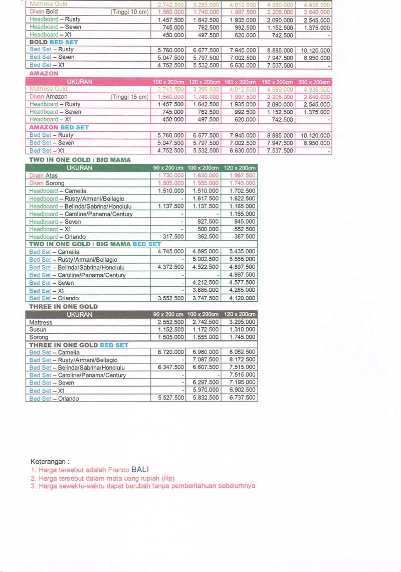 price-list-centrals-springbedbali-7